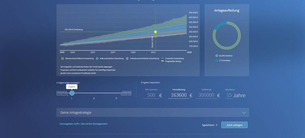 Fertig! Ergebnis der Analyse. Hier kannst du wesentlichen Einflussparameter nochmal verändern und damit spielen. Die Auswertung zeigt dir an ob und wann du dein Sparziel erreichen kannst. | Bildquelle: Screenshot von VisualVest