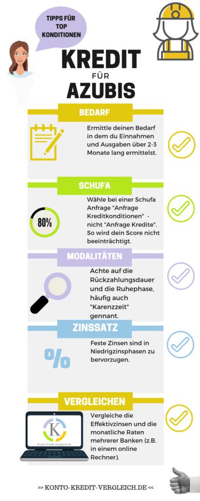 Kredir für Azubis: 5 Tipps für beste Konditionen