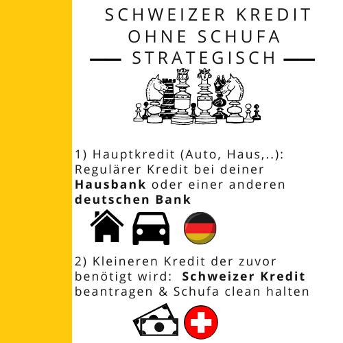 Schweizer Kredit für Deutsche ohne Schufa: Einsatz für Hauskauf